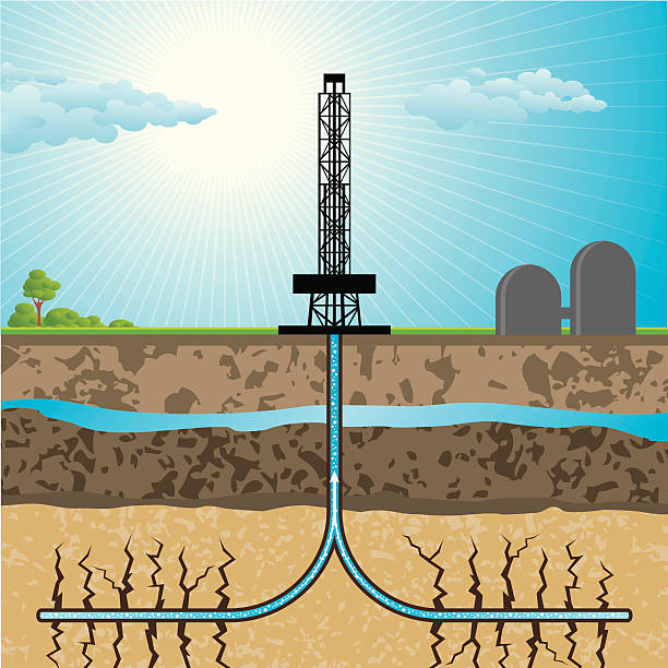 Oil and Gas Wells Workovers and Repairs